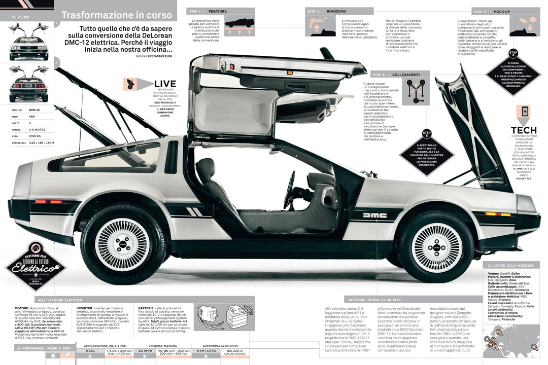 Pettinice back to the future cake delorean dmc 12 blueprint dr emmett brown the way i see it if youre gonna build a time machine into a car why not do it with some style malvernweather Gallery